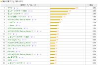 201005_searchword