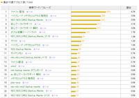 201008_searchword