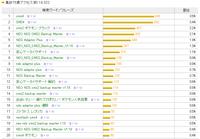 201010_searchword