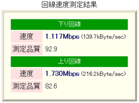 Wimax_co2