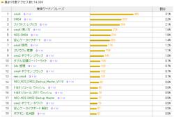 201101_searchword