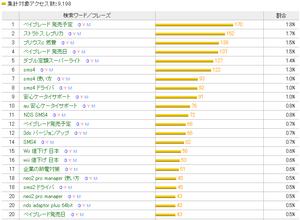 201105_searchword