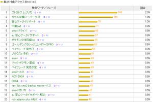 201107_searchword