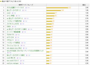 201110_searchword