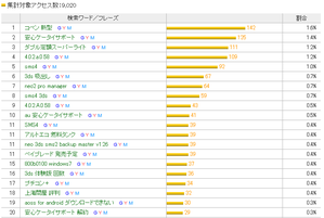 201112_searchwords