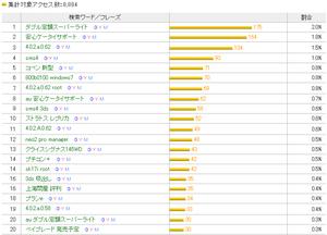 201201_searchwords
