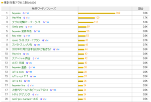 201212_searchwords_2