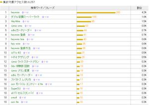 201301_searchwords