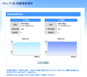 1gbps2_2