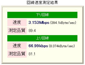 Oosaka_uroad7000